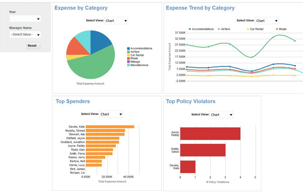 Expense reporting Image - Zento